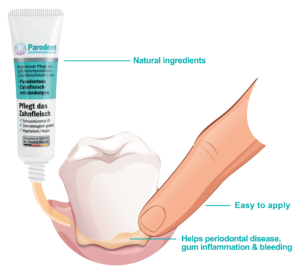 For your gums - Easy to apply!